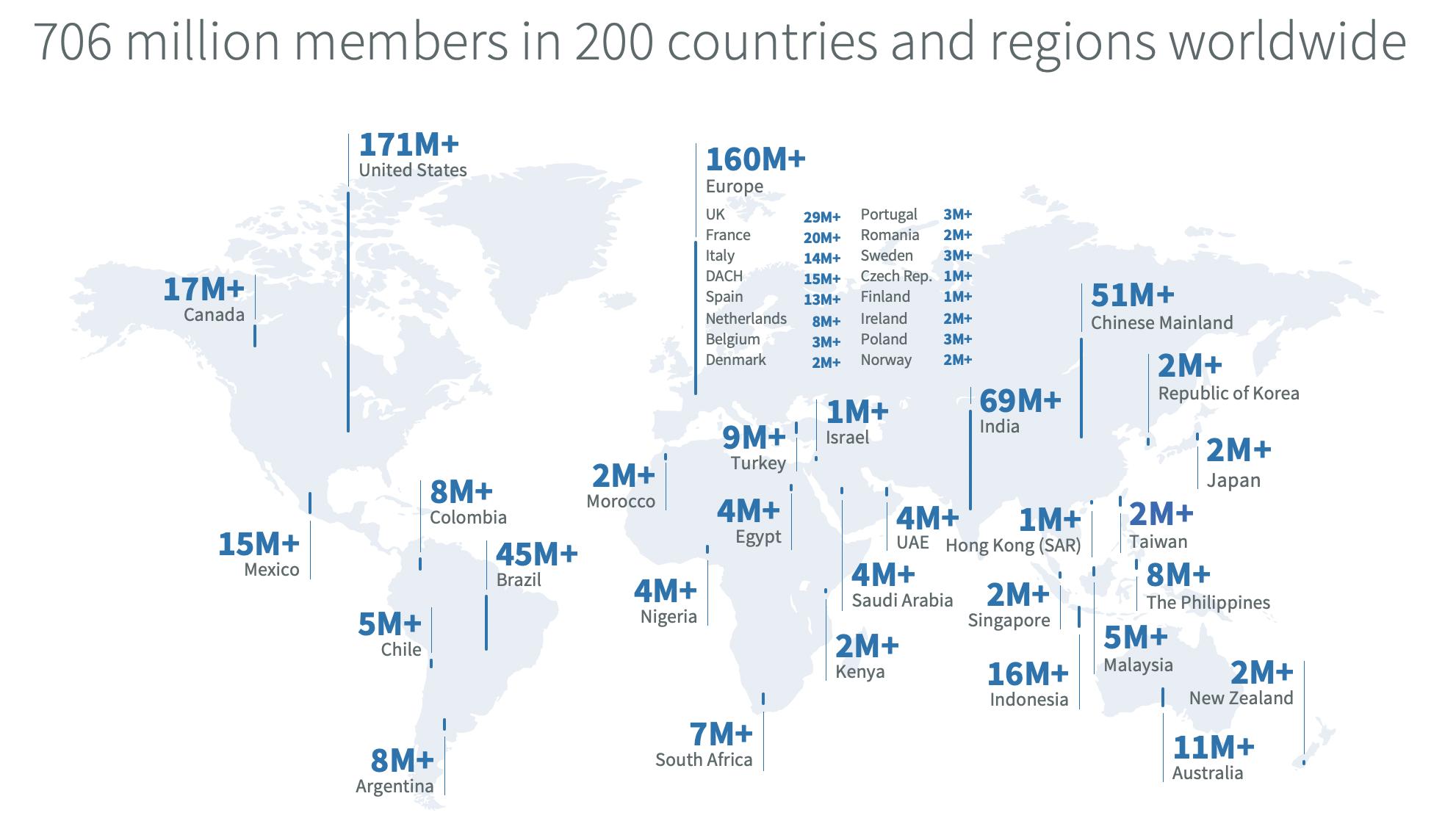 Planisphère : Les membres de LinkedIn dans le monde en 2020