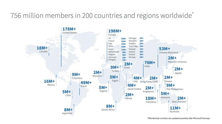 Les membres de LinkedIn dans le monde en  mai 2021