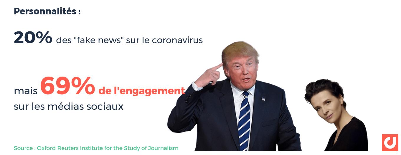 diffusion-fake-news