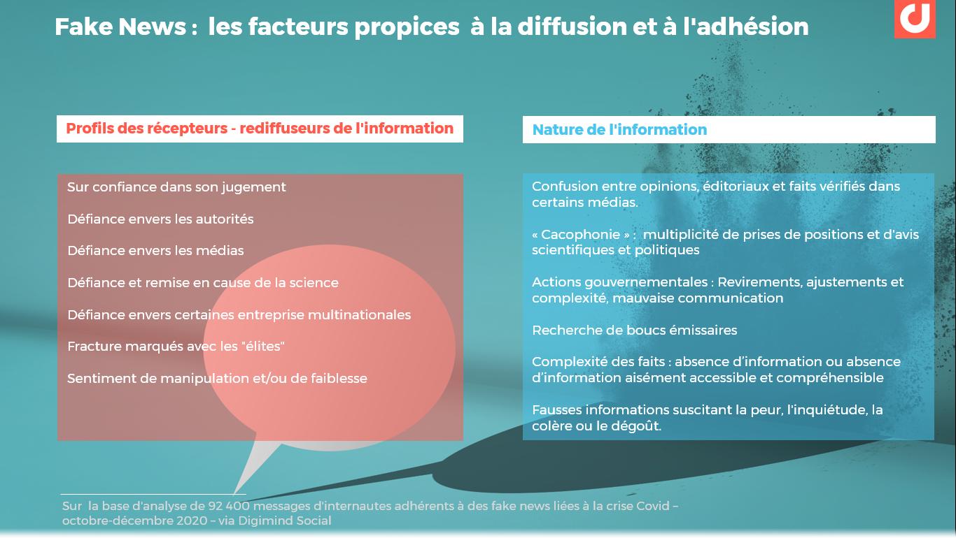 Fake News : les facteurs propices à la diffusion et à l'adhésion