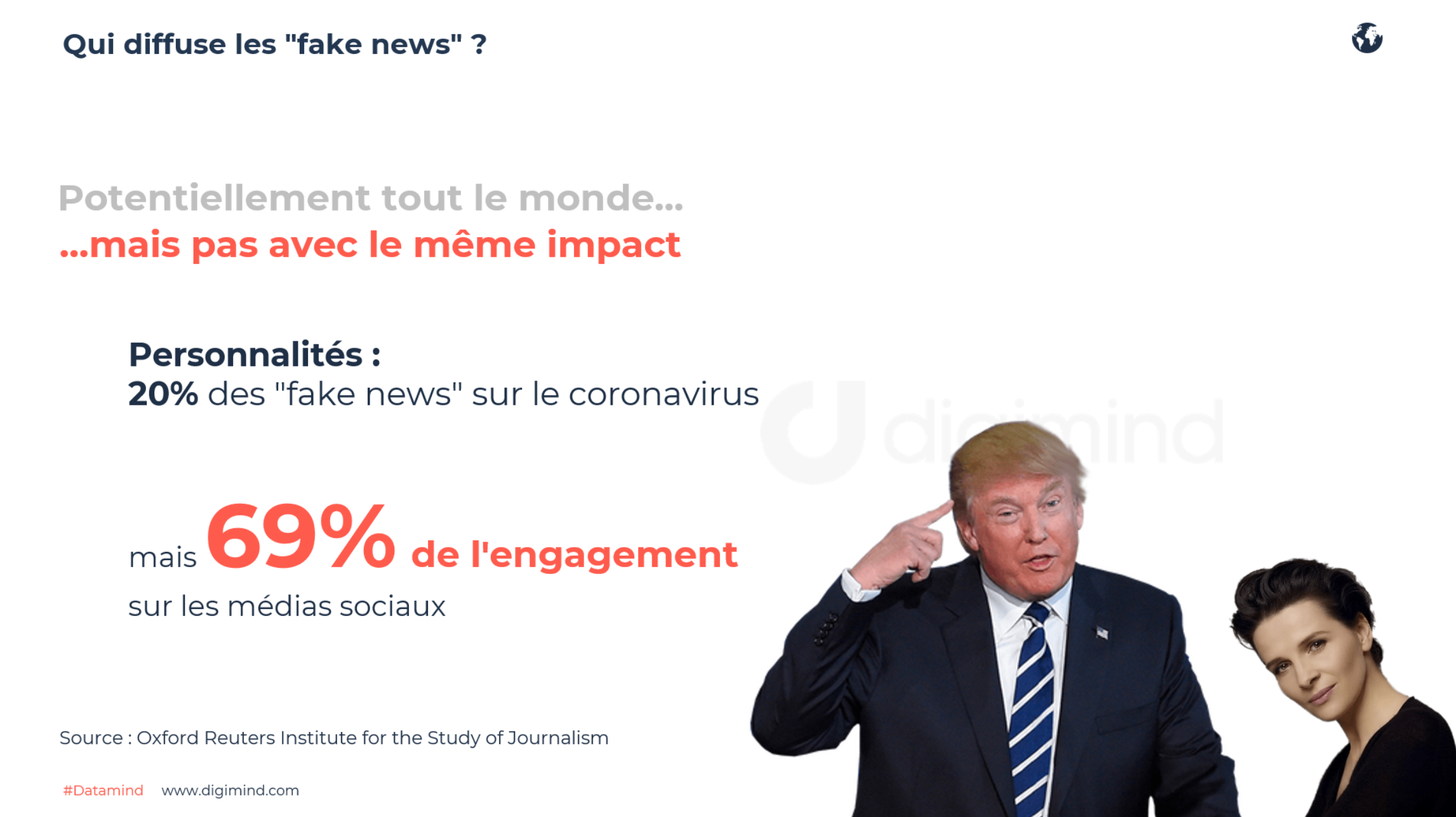 """ui diffuse les """"fake news"""" ? Oxford Reuters Institute for the Study of Journalism"""