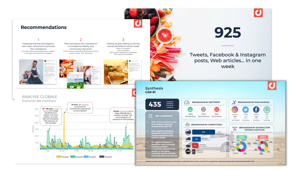 Soignez la forme de votre reporting social media