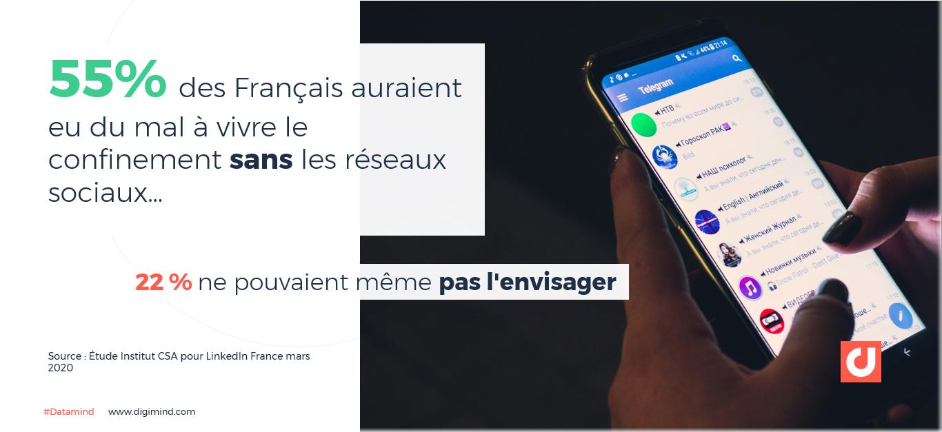 55% des Français auraient eu du mal à vivre le confinement sans les réseaux sociaux…