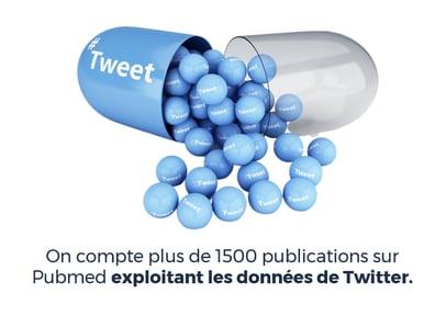 On compte ainsi plus de 1500 publications sur Pubmed exploitant les données de Twitter.