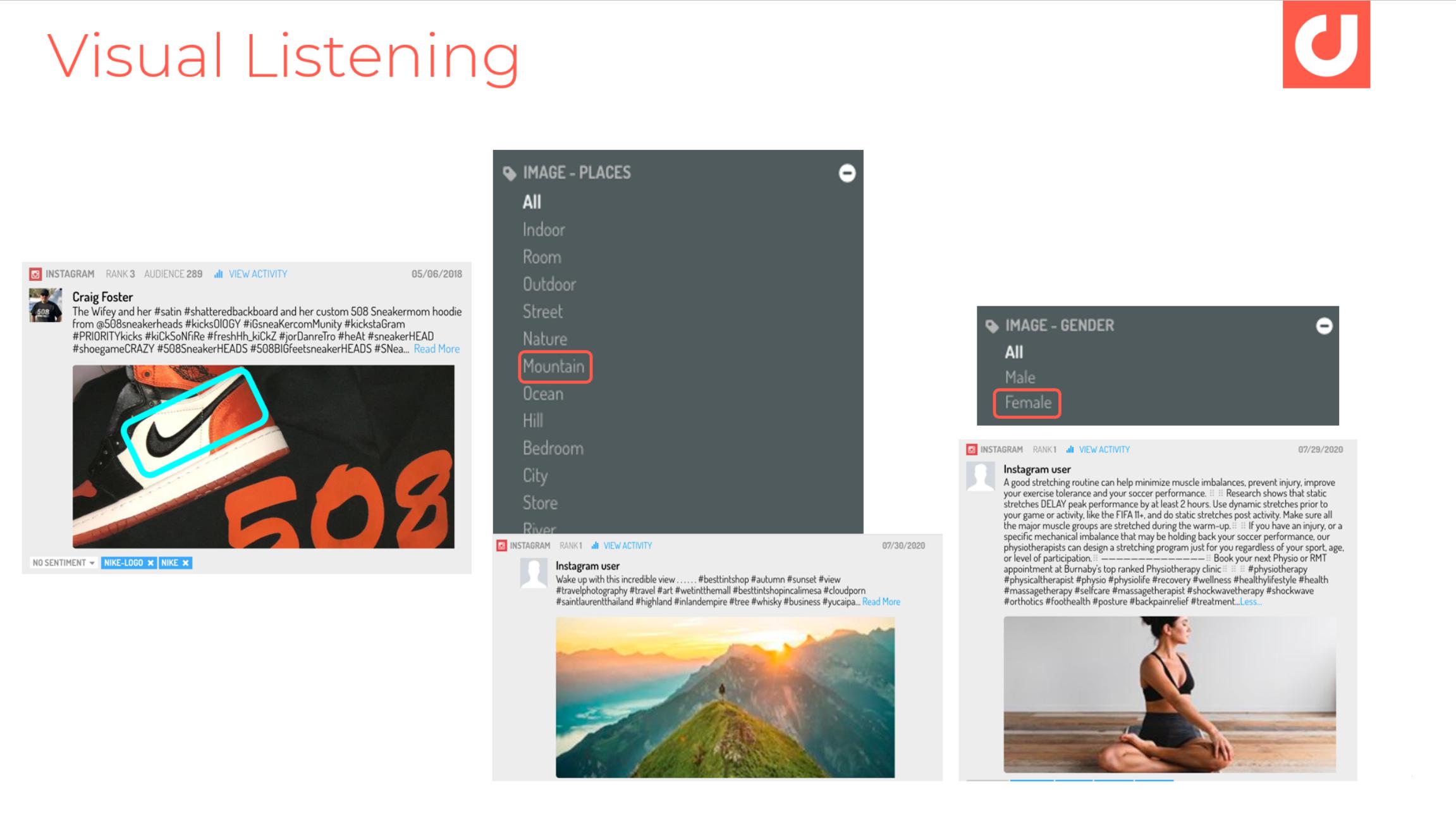 Les applications du visual listening par Machine Learning
