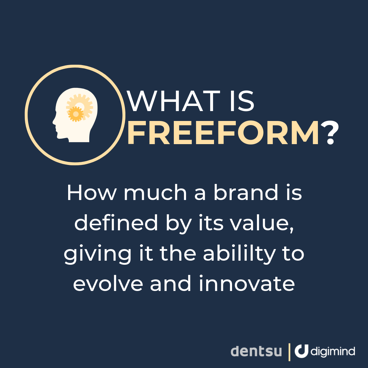 Dentsu-Dynamo-Brand-Index-Energy-Freeform