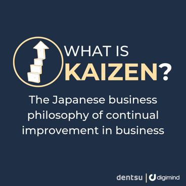 Dentsu-Dynamo-Brand-Index-Energy-Kaizen