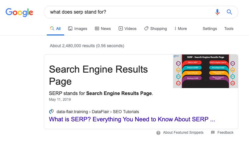 EN-DS-Blog-Spiralytics-VoiceSearch-WhatisSERP