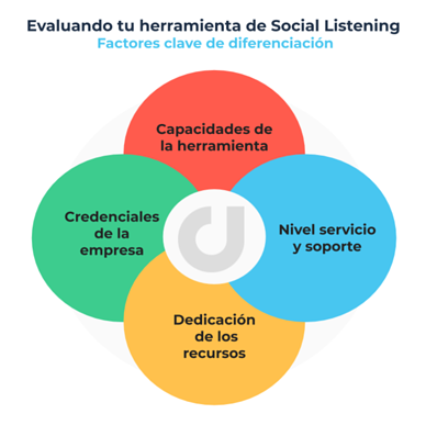 ES-The Complete Guide to Choosing the Right Social Media Listening Tool for Your Business (1)-png-1