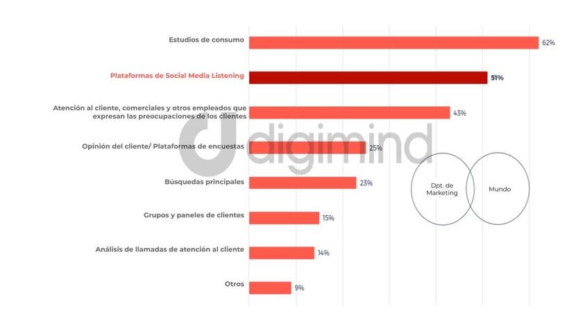 ES graphics Brand Reputation - fuentes rápidas de información sobre el consumidor durante covid - graphic