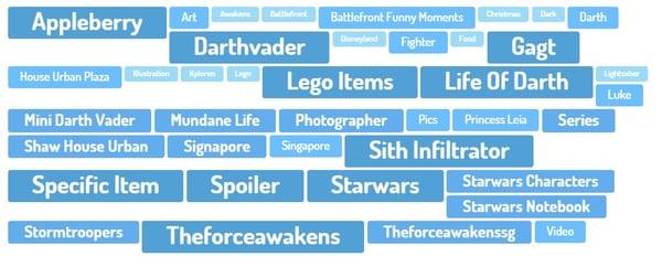 Darth-Vader-Social-Media