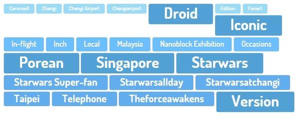 Starwars-Social-Media