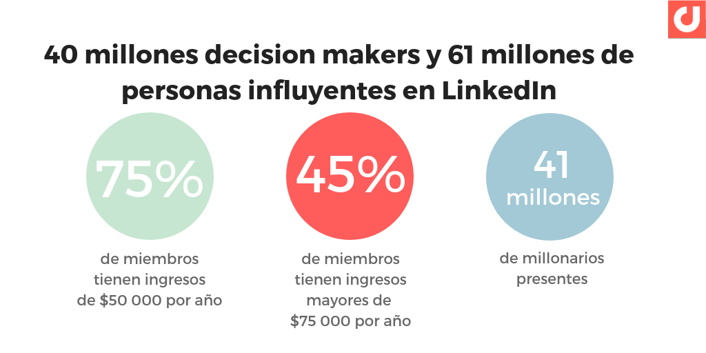 cifras de linkedin sobre personas influyentes