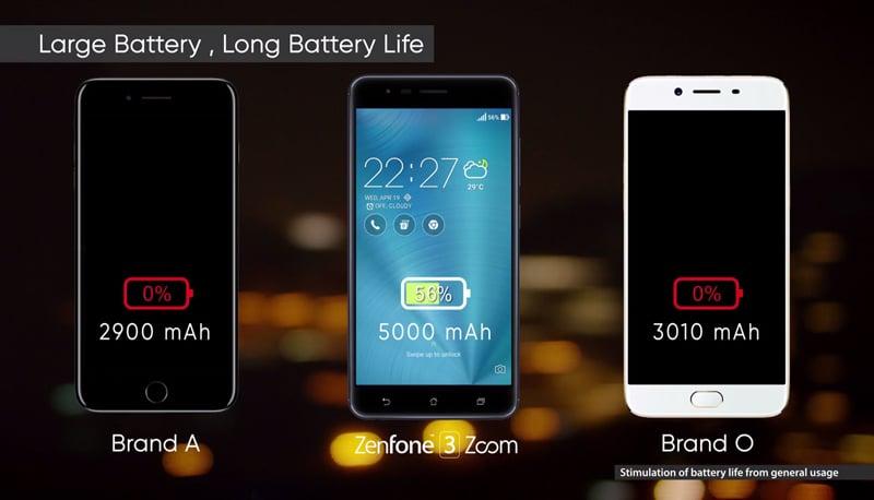 Batterie des smartphones Asus