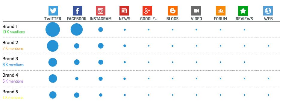 Benchmarking chart.