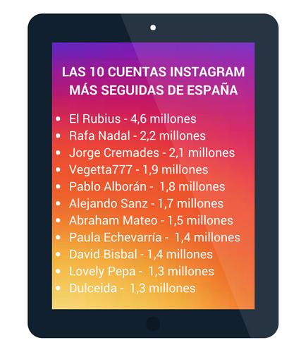 Las 10 cuentas mas seguidas en Instagram de España