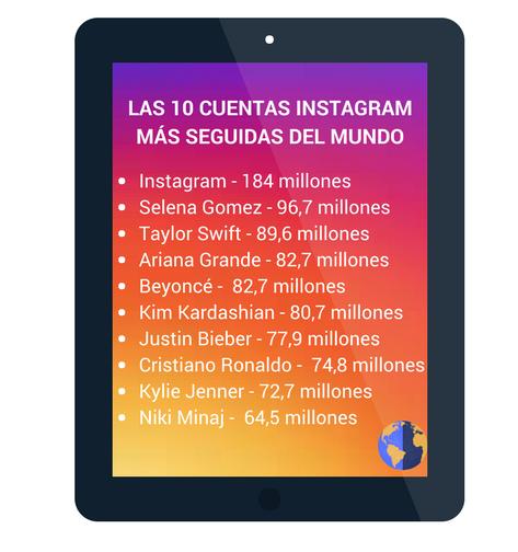 Las 10 cuentas de Instagram más seguidas en el mundo
