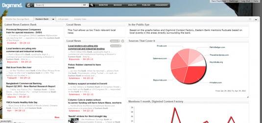 market intelligence banking