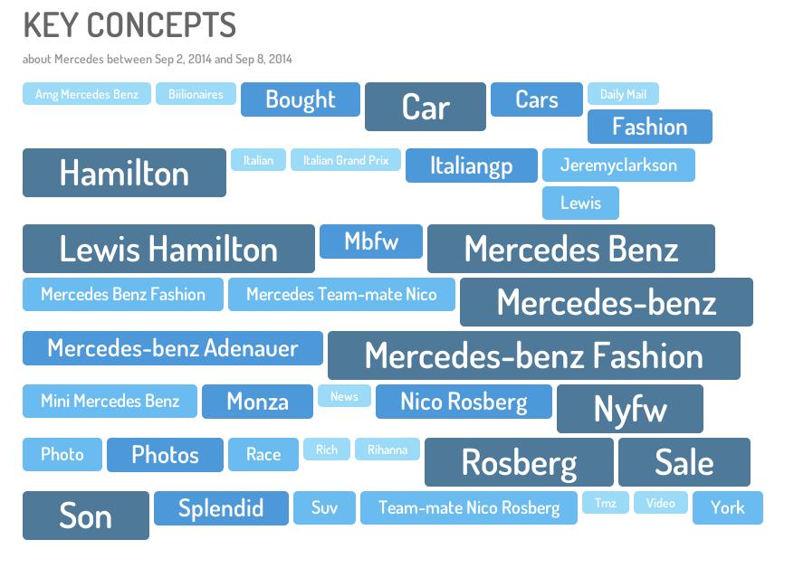 conceptos clave sobre Mercedes