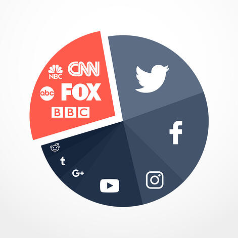 grafica redes sociales y canales de TV y radio