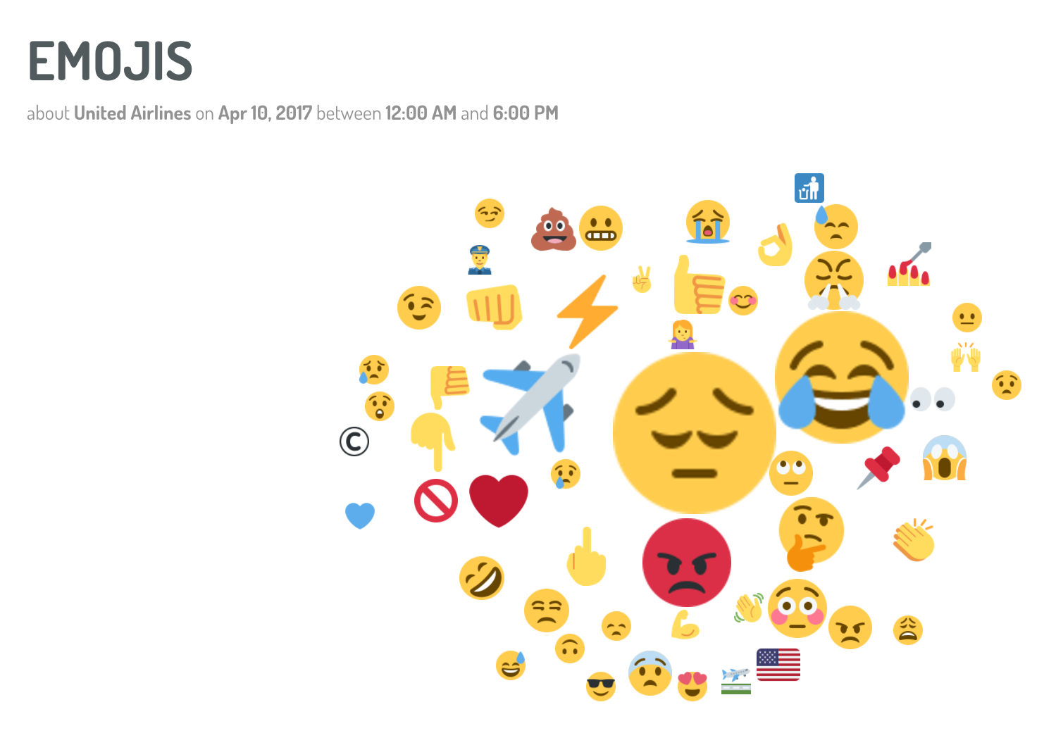emojis about united scandal