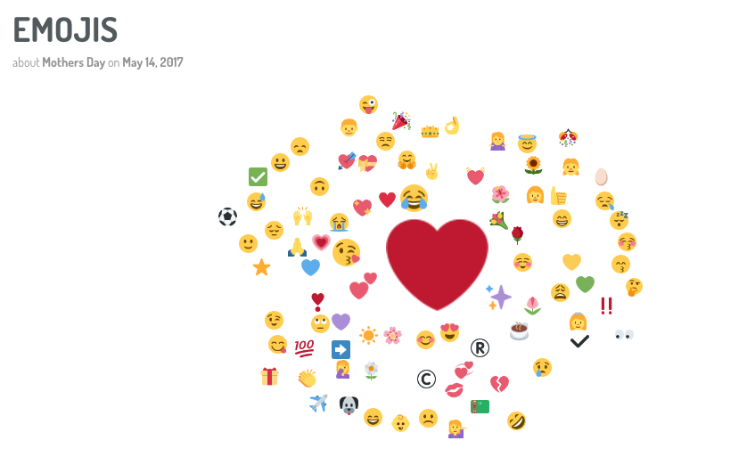 emojis about mothers day