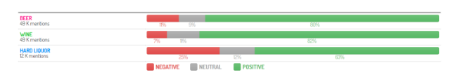 sentiment-breakdown-digimind-social