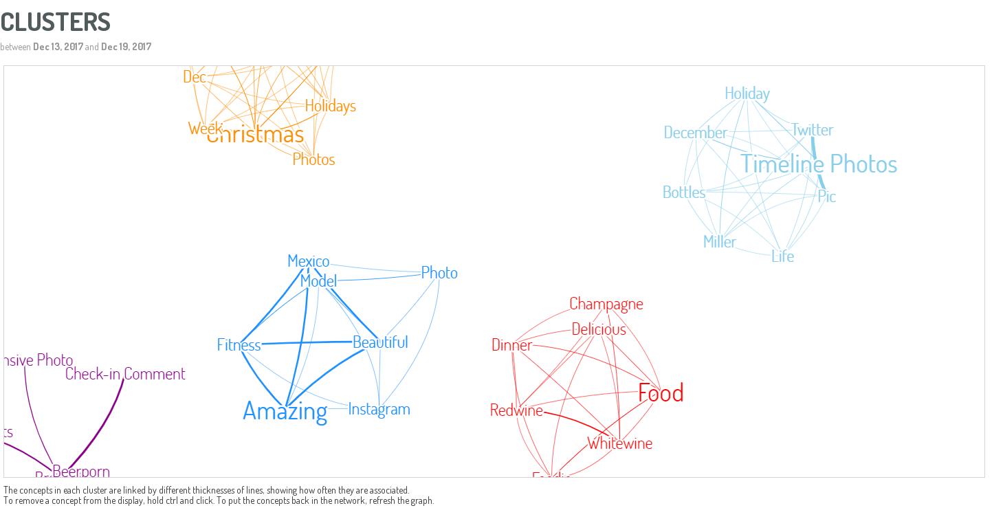concept-cluster-digimind-social