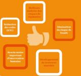 PwC « Blockchain, catalyseur de nouvelles approches en assurance »