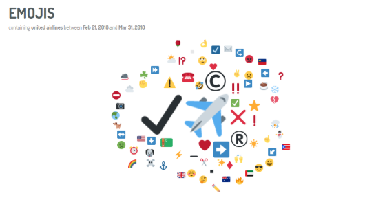 Digimind Social montrant les emojis utilisés par les internautes dans les discussions sur la crise United Airlines