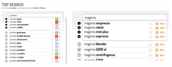 Tendances Camaieu et Magimix