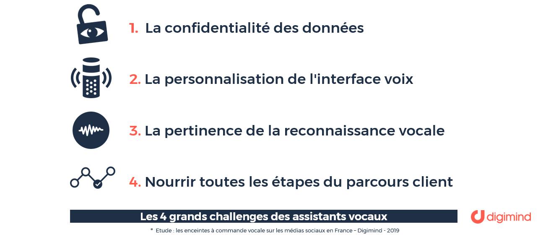 Les 4 principaux challenges pour les assistants vocaux