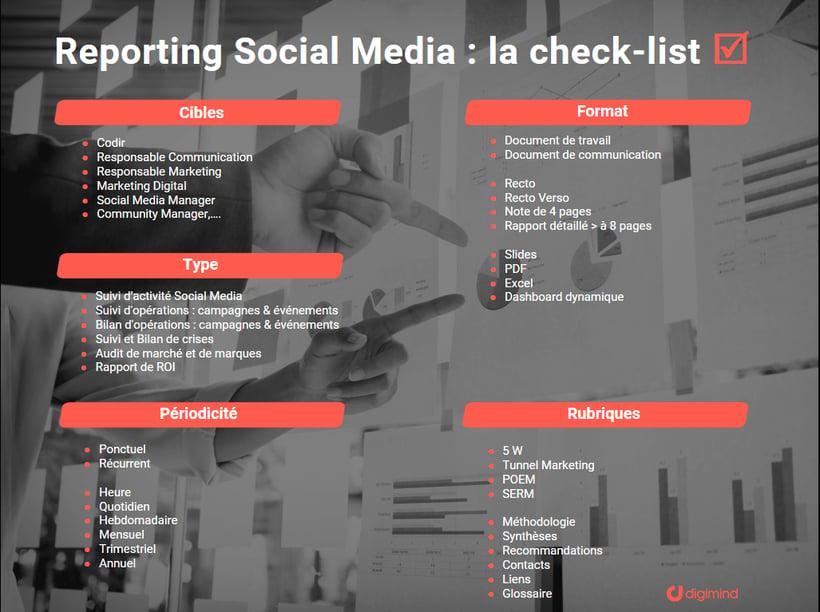Reporting Social Media : la check-list