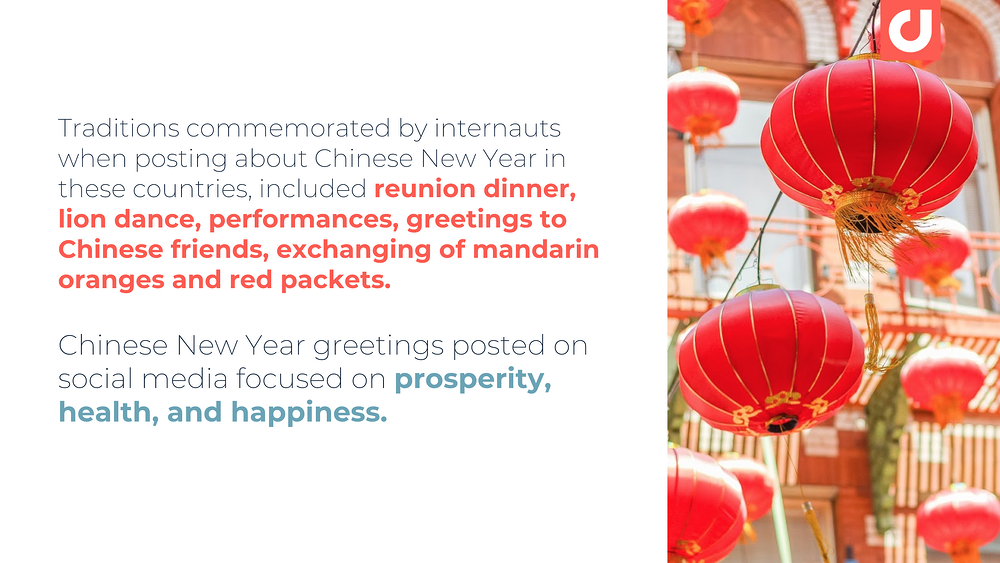 chinese-new-year-on-social-media-themes