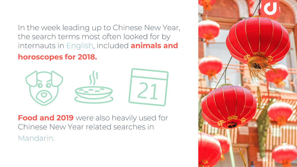 chinese-new-year-on-social-media-top-search-1