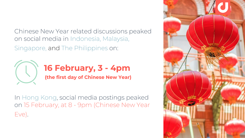chinese-new-year-on-social-media-when