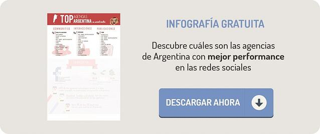 CTA RANKING AGENCIAS ARGENTINA