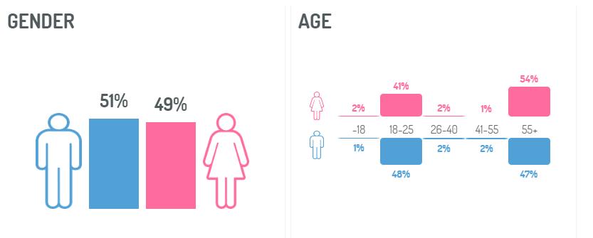 demography-hillary