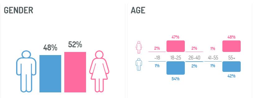 demography-trump