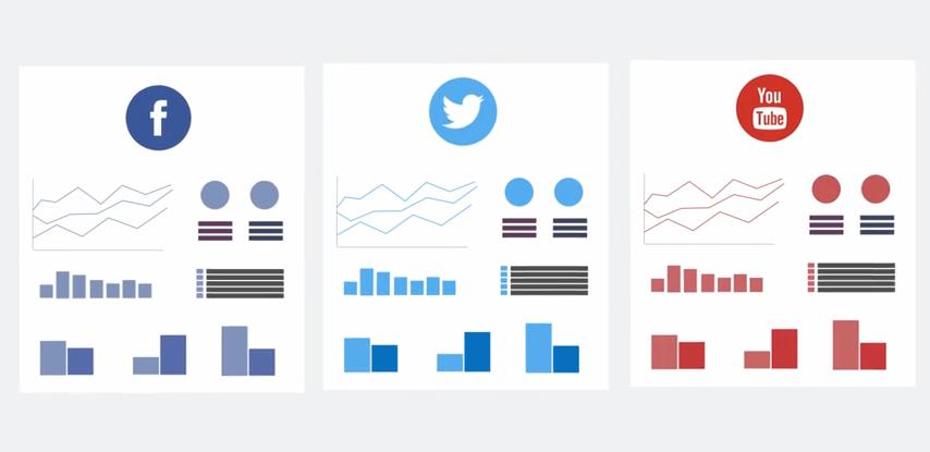 Quels KPI utiliser pour présenter vos Social Media Analytics ?