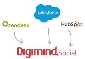 Digimind Social integrado a Zendesk, Hubspot y Salesforce