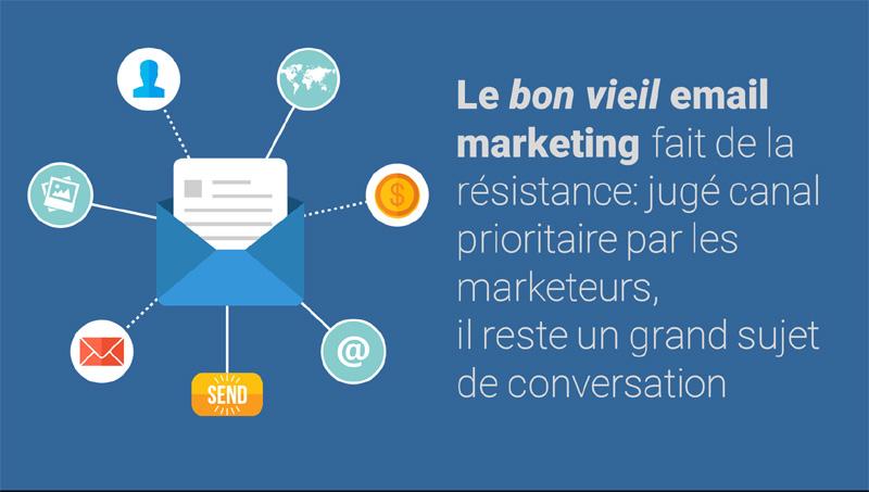 Le plus vieux canal du e-marketing retrouve les faveurs des conversations