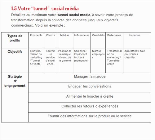 Exemple De Cahier Des Charges Application Mobile - Le Meilleur Exemple