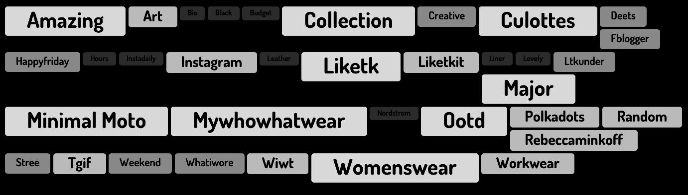 Analyse des hashtags et expressions associés pour MyWhoWhatWear
