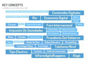 FICOD Madrid 2015 que, conceptos clave
