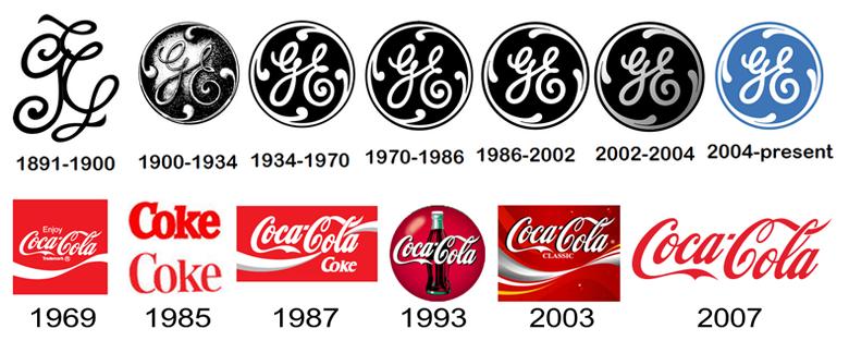 Evolution des logos General Electric et Coca-Cola