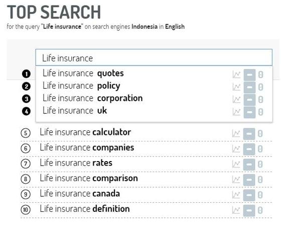 google-search-behaviour-insurance