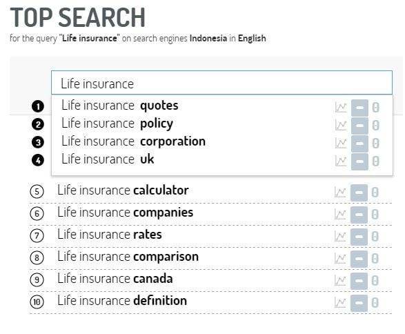 """Top búsquedas acerca de las palabras """"seguros de vida"""" en Google"""