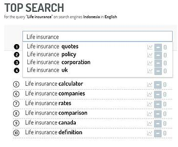Top busquedas en google sobre life insurance