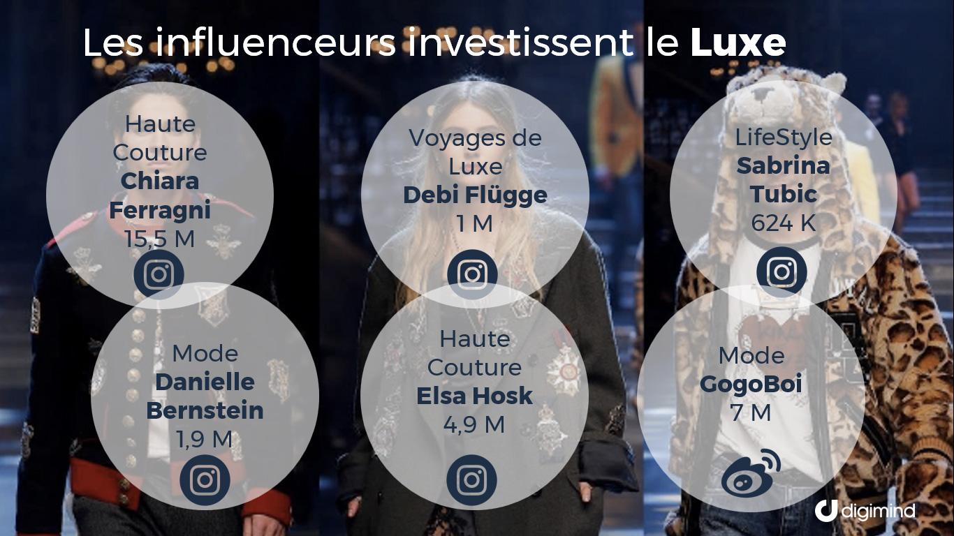 Quelques influenceurs emblématiques de l'univers du Luxe